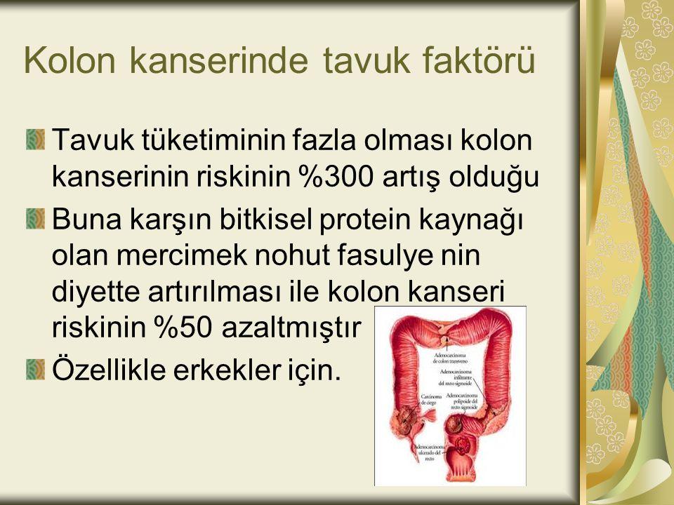 Kolon kanserinde tavuk faktörü Tavuk tüketiminin fazla olması kolon kanserinin riskinin %300 artış olduğu Buna karşın bitkisel protein kaynağı olan me
