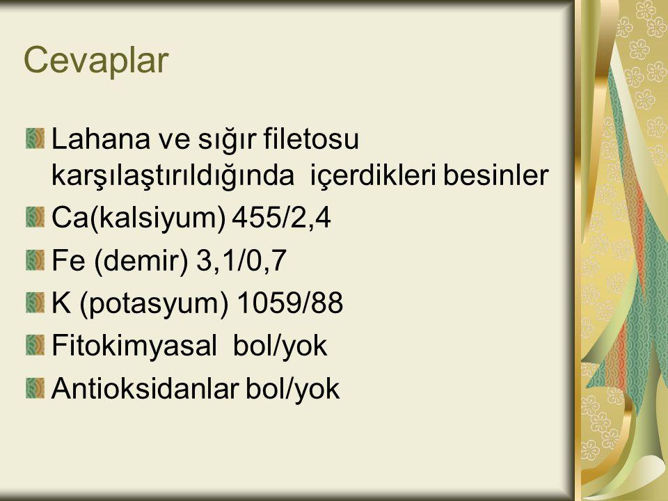 Cevaplar Lahana ve sığır filetosu karşılaştırıldığında içerdikleri besinler Ca(kalsiyum) 455/2,4 Fe (demir) 3,1/0,7 K (potasyum) 1059/88 Fitokimyasal