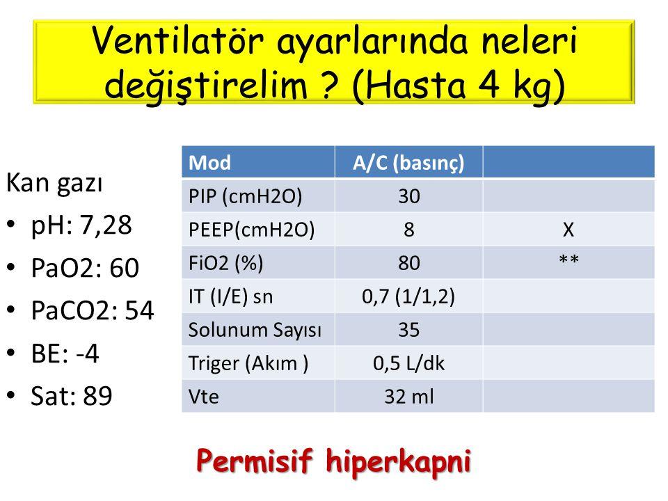 Ventilatör ayarlarında neleri değiştirelim ? (Hasta 4 kg) ModA/C (basınç) PIP (cmH2O)30 PEEP(cmH2O)8X FiO2 (%)80** IT (I/E) sn0,7 (1/1,2) Solunum Sayı