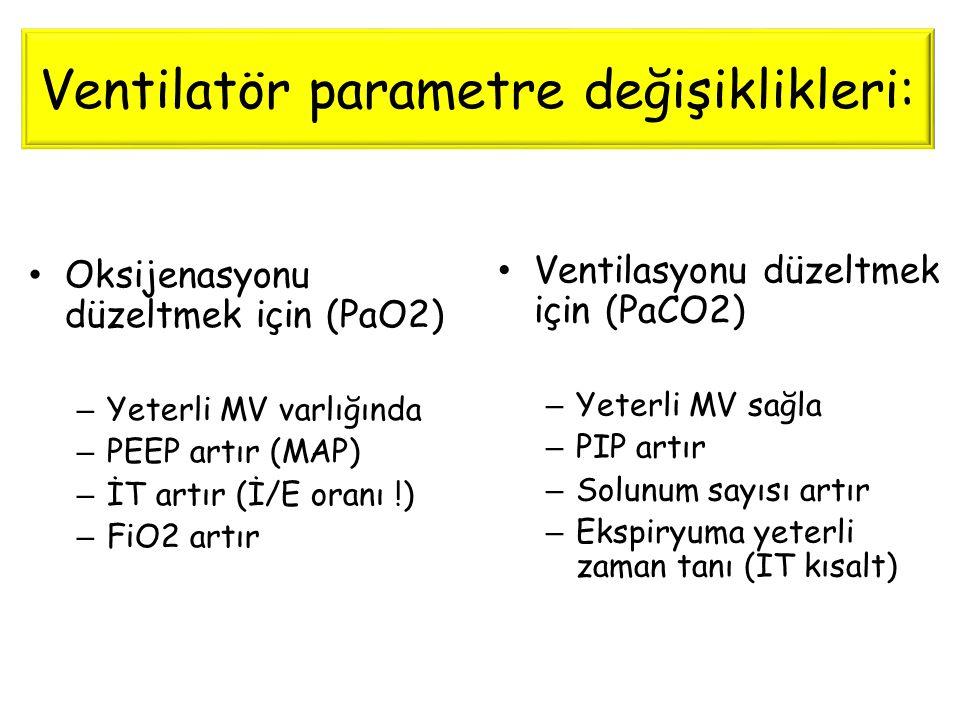 Ventilatör parametre değişiklikleri: • Oksijenasyonu düzeltmek için (PaO2) – Yeterli MV varlığında – PEEP artır (MAP) – İT artır (İ/E oranı !) – FiO2