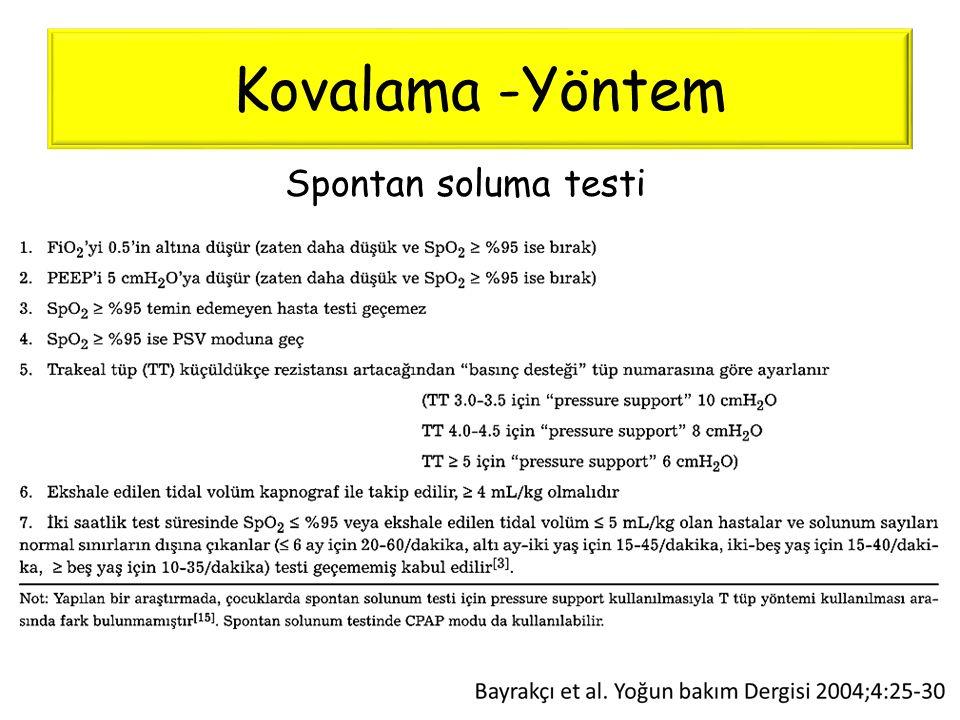 Kovalama -Yöntem Spontan soluma testi