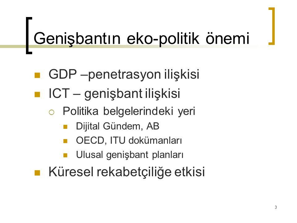 Genişbantın eko-politik önemi  GDP –penetrasyon ilişkisi  ICT – genişbant ilişkisi  Politika belgelerindeki yeri  Dijital Gündem, AB  OECD, ITU d