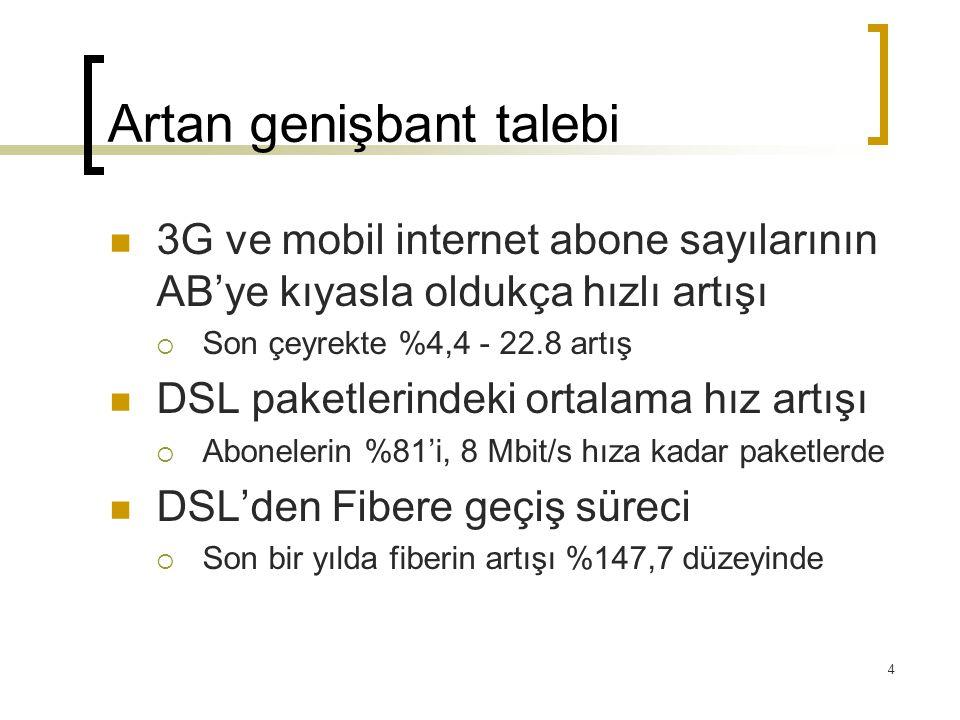 Artan genişbant talebi  3G ve mobil internet abone sayılarının AB'ye kıyasla oldukça hızlı artışı  Son çeyrekte %4,4 - 22.8 artış  DSL paketlerinde