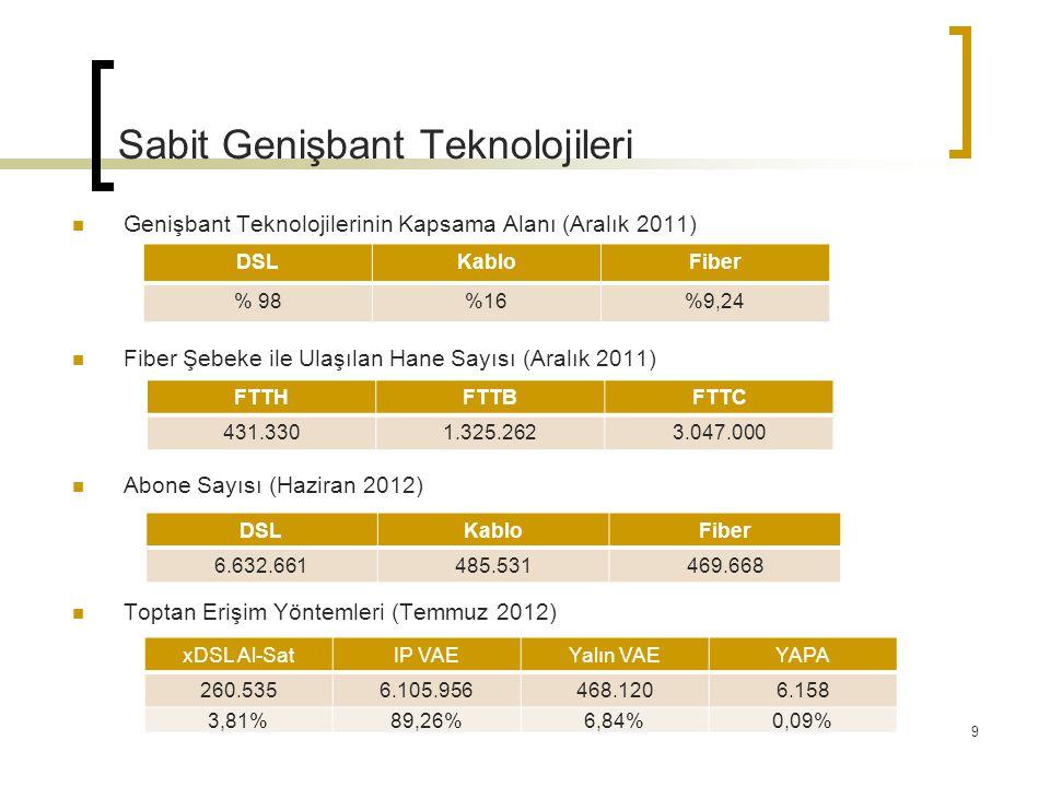 Genel tablo  DSL abone sayısı (2011, Q3'den itibaren) azalmaya başladı.