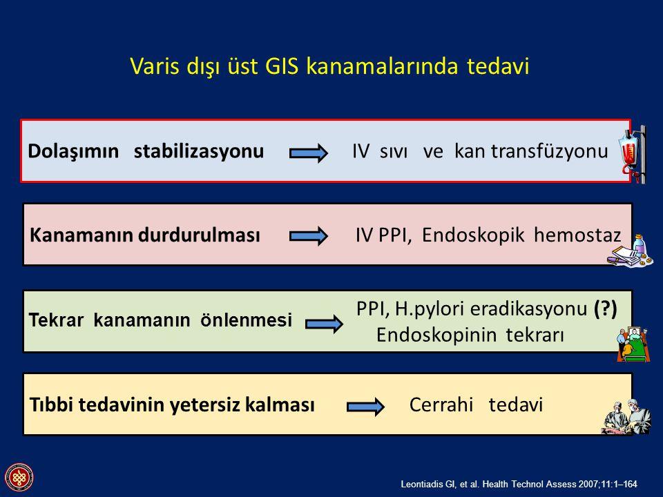 Dolaşımın stabilizasyonu IV sıvı ve kan transfüzyonu Kanamanın durdurulması IV PPI, Endoskopik hemostaz Tıbbi tedavinin yetersiz kalması Cerrahi tedav