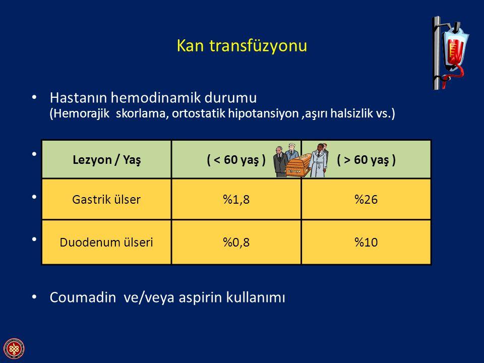 Kan transfüzyonu • Hastanın hemodinamik durumu (Hemorajik skorlama, ortostatik hipotansiyon,aşırı halsizlik vs.) • Kanamanın şiddeti • İzleme süresinc