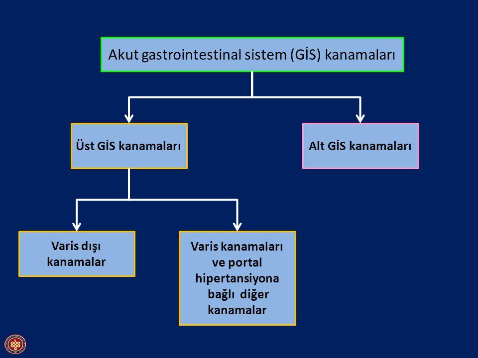 Üst GİS kanamaları Varis kanamaları ve portal hipertansiyona bağlı diğer kanamalar Varis dışı kanamalar Alt GİS kanamaları Akut gastrointestinal siste