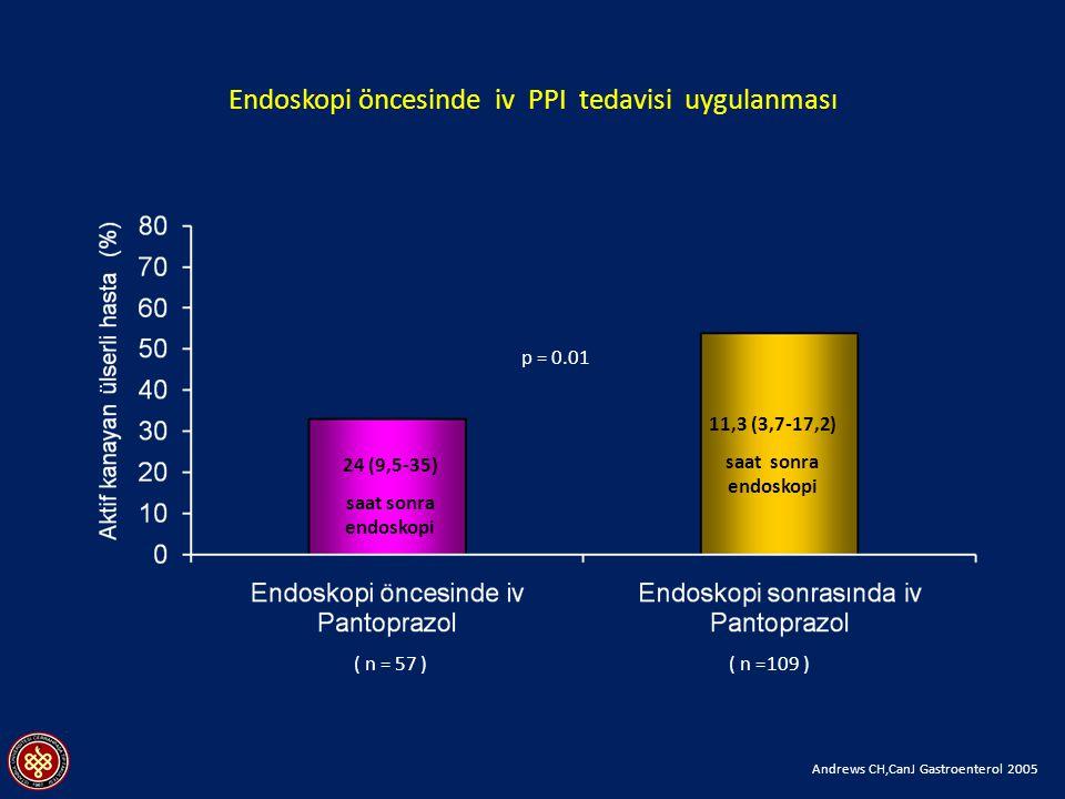 Endoskopi öncesinde iv PPI tedavisi uygulanması ( n = 57 ) ( n =109 ) p = 0.01 Andrews CH,CanJ Gastroenterol 2005 24 (9,5-35) saat sonra endoskopi 11,