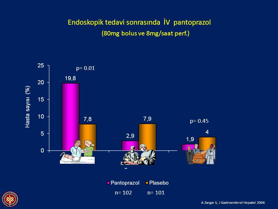 Endoskopik tedavi sonrasında İV pantoprazol (80mg bolus ve 8mg/saat perf.) n= 102 n= 101 p= 0.01 p= 0.12 p= 0.45 A Zargar S, J Gastroenterol Hepatol 2
