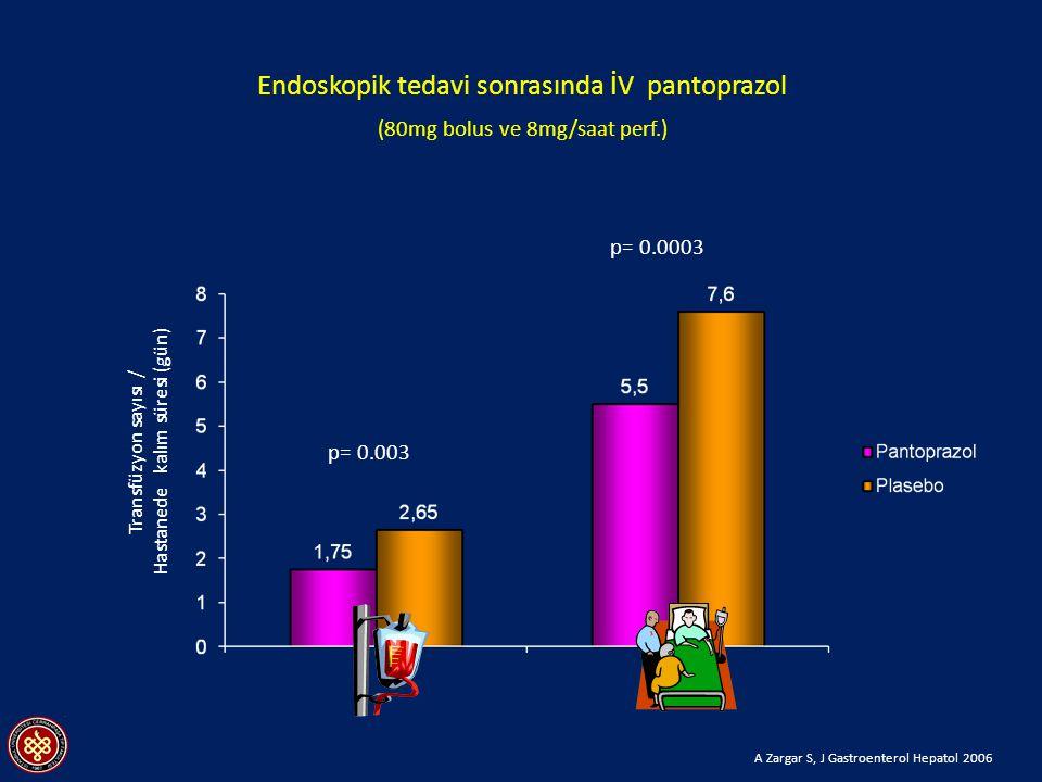 Endoskopik tedavi sonrasında İV pantoprazol (80mg bolus ve 8mg/saat perf.) Transfüzyon sayısı / Hastanede kalım süresi (gün) p= 0.003 p= 0.0003 A Zarg