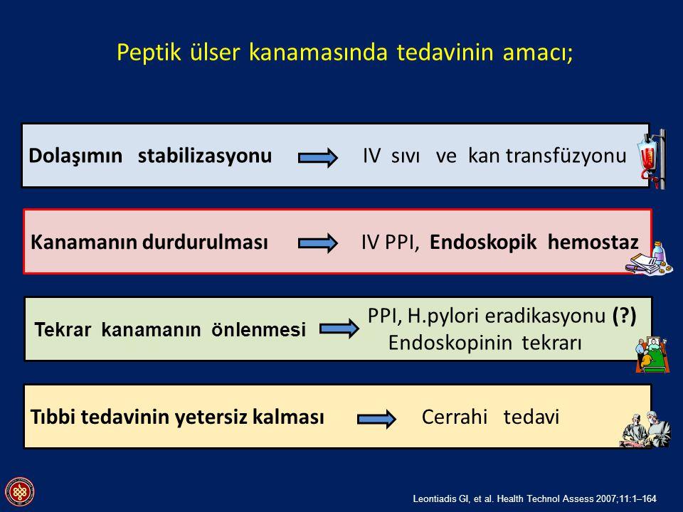 Dolaşımın stabilizasyonu IV sıvı ve kan transfüzyonu Kanamanın durdurulması IV PPI, Endoskopik hemostaz PPI, H.pylori eradikasyonu (?) Endoskopinin te