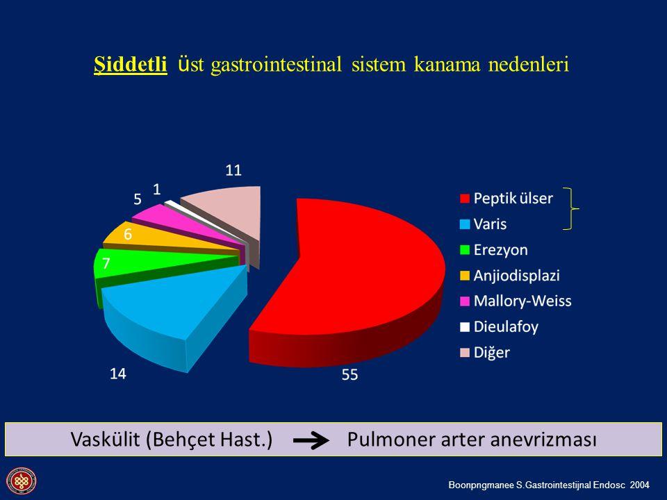 Ülserde tekrar kanama oranları Tekrar kanama olasılığı( %) Endoskopide görülme sıklığı