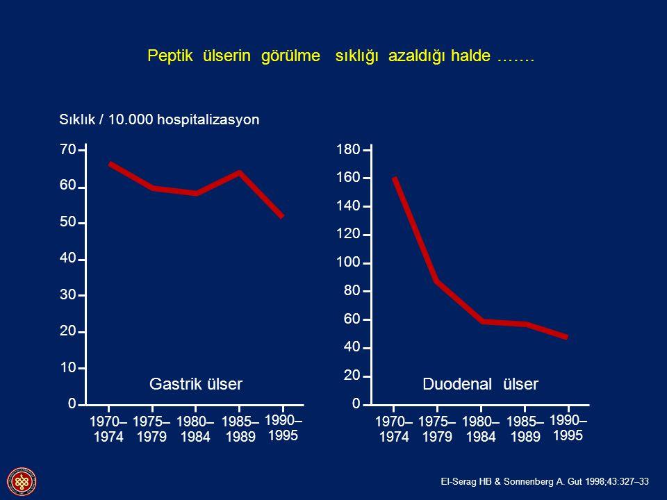 13.4 1993  1994 2000-2003 10.8 9.7 0 2 6 8 10 14 4 12 12.0 Duodenal ülser kanaması Gastrik ülser kanaması ns İnsidens ( /100,000) Van Leerdam ME, et al.