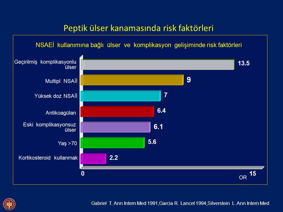 Peptik ülser kanamasında risk faktörleri • Yaş > 65 • Bilinen peptik ülser hastalığı varlığı • Aspirin ve/veya NSAEİ kullanımı Gabriel T. Ann Intern M