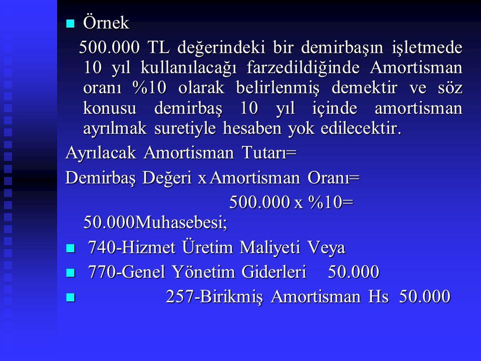 AMORTİSMAN VE YENİDEN DEĞERLEME  Madde 315 - (Değişik: 24/6/1994 - 4008/10 md.) Mükellefler amortismana tabi iktisadi kıymetlerinin değerini, % 20 ni