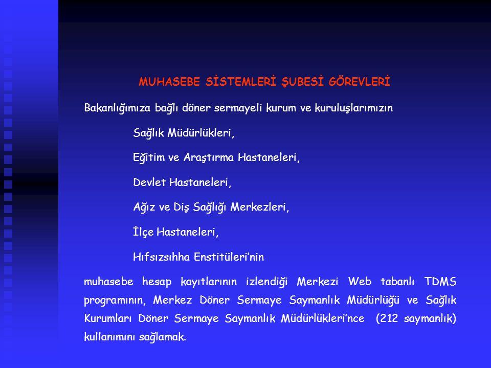 Ali Gazi Şube Müdürü Mustafa SEVİNDİK MUHASEBE SİSTEMLERİ ŞUBESİ PERSONELİ Derya TUNÇ Osman ALAGÖZ