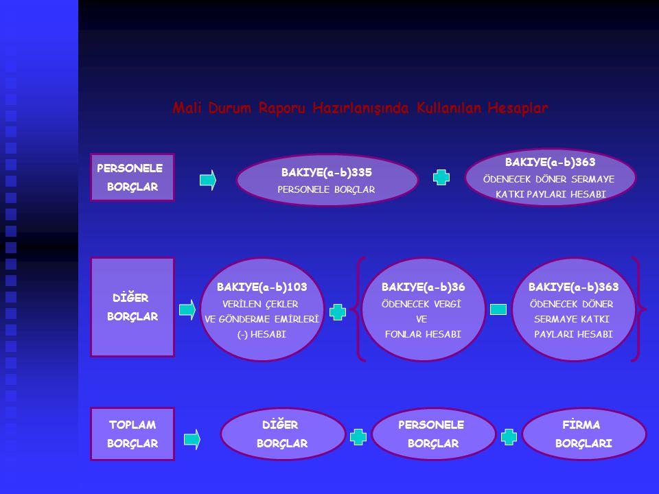 Mali Durum Raporu Hazırlanışında Kullanılan Hesaplar KURUM ALACAKLARI BAKIYE_(b-a)120 ALICILAR HESABI BAKIYE(a-b)341 SGK ALINAN TEDAVİ AVANSLARI HESAB