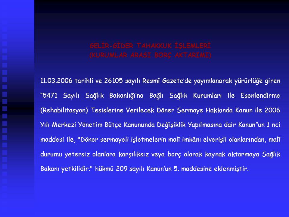 ECZANE AMBAR-DEPO MAL VE MALZEME ALIMI SERVİSLER BİRİMLER ÇIKIŞ SAYMANLIK GİDER TAHAKKUK (STOK) İŞLEMLERİ