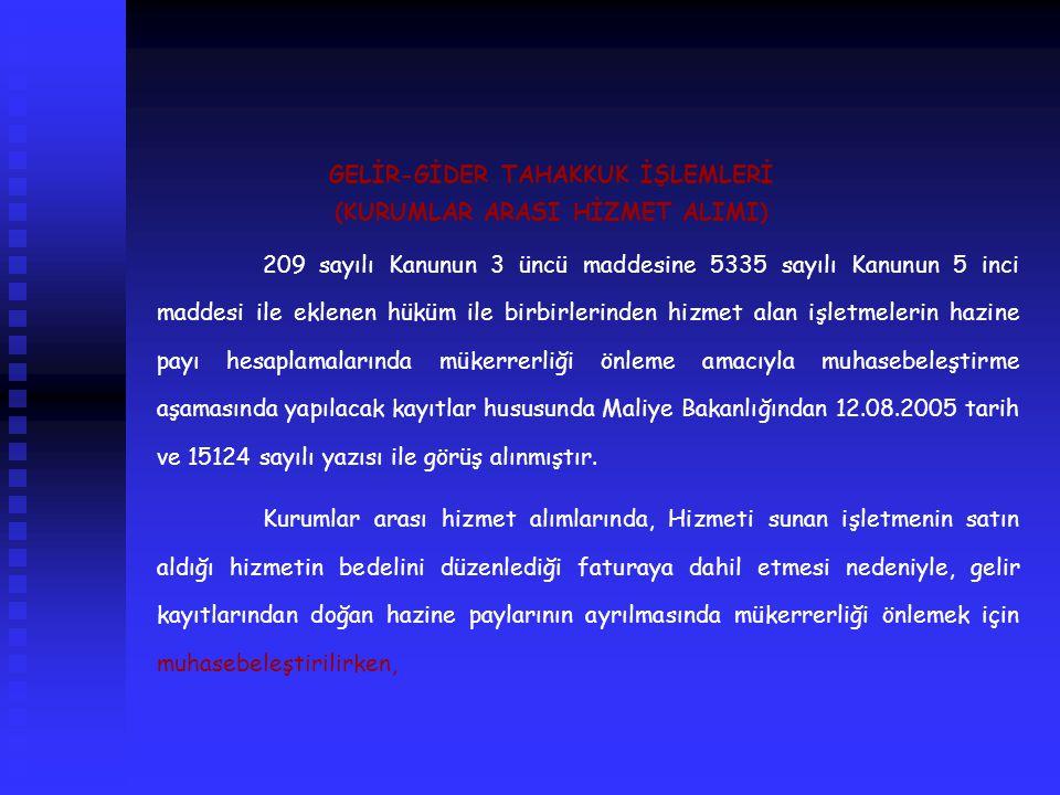 GELİR-GİDER TAHAKKUK İŞLEMLERİ (KURUMLAR ARASI BORÇ AKTARIMI) Borç Aktarımlarında Yetki Devrine ilişkin 24.04.2006 tarihli, 2865 sayılı ve 2006/50 sır