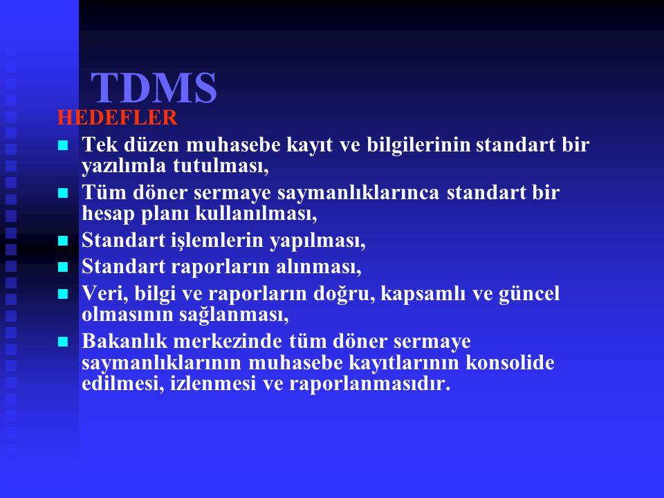 TDMS KAPSAM Bakanlığımıza bağlı sağlık kurumlarının saymanlık hizmetlerini yürütmekte olan 213 Döner Sermaye Saymanlığı (DSS)