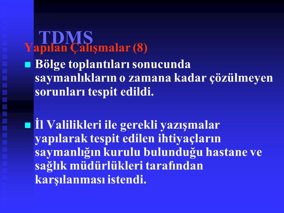 TDMS Yapılan Çalışmalar (7) Programın kullanımı ve sıkça karşılaşılan sorunların çözümü ile ilgili olarak Temmuz- Ağustos 2004 tarihleri arasında; Ank