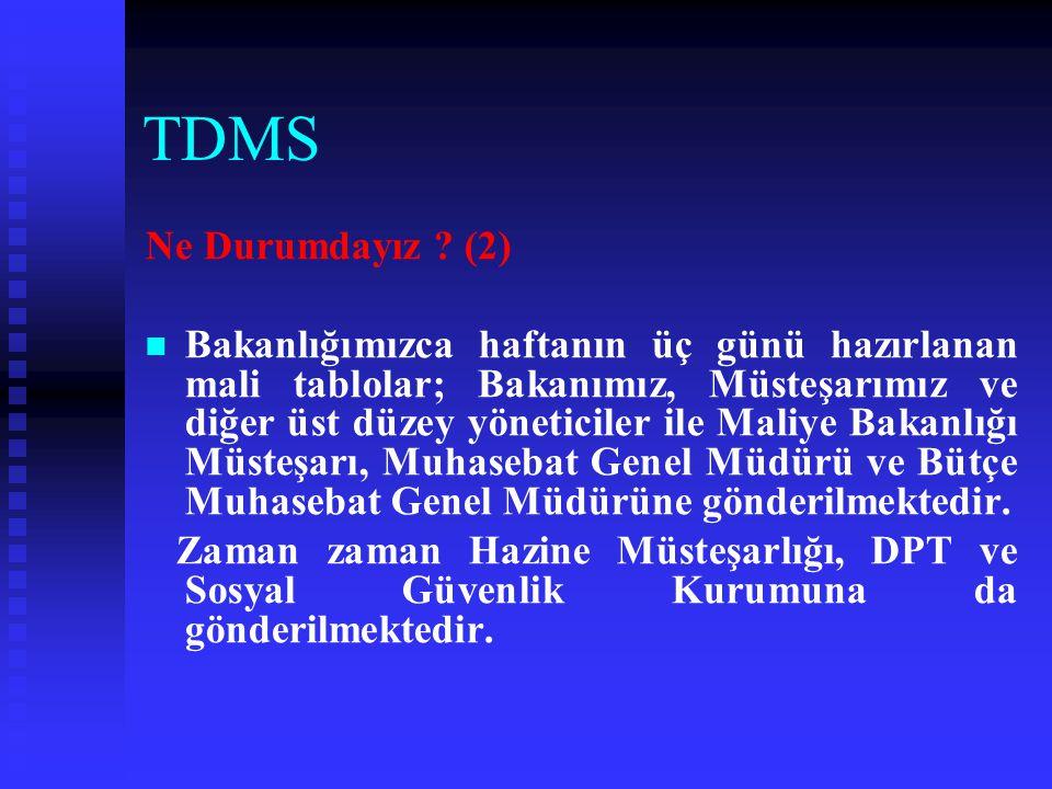 TDMS Ne Durumdayız ? (1)   DSS İnternet bağlantısı işlemleri tamamlanmış Program İnternet üzerinden sorunsuz ve güvenli olarak çalışmaktadır.   Pr