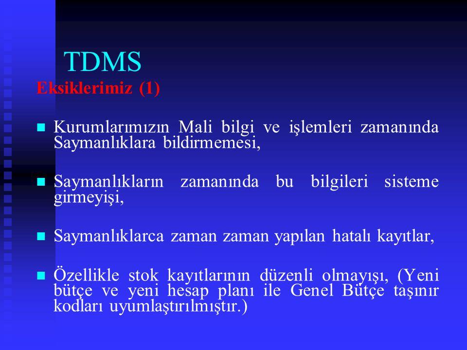 TDMS Ne Durumdayız ? (4)   Kurumlarımızın mali politikalarına TDMS verilerindeki bilgiler ışığında yön verilmektedir.   Kurumlarımızın Mali analiz