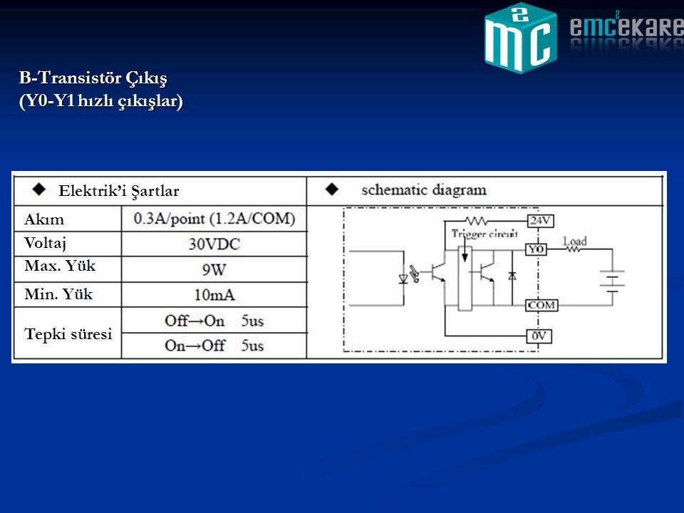 B-Transistör Çıkış (Y0-Y1 hızlı çıkışlar) Elektrik'i Şartlar Akım Voltaj Max. Yük Min. Yük Tepki süresi