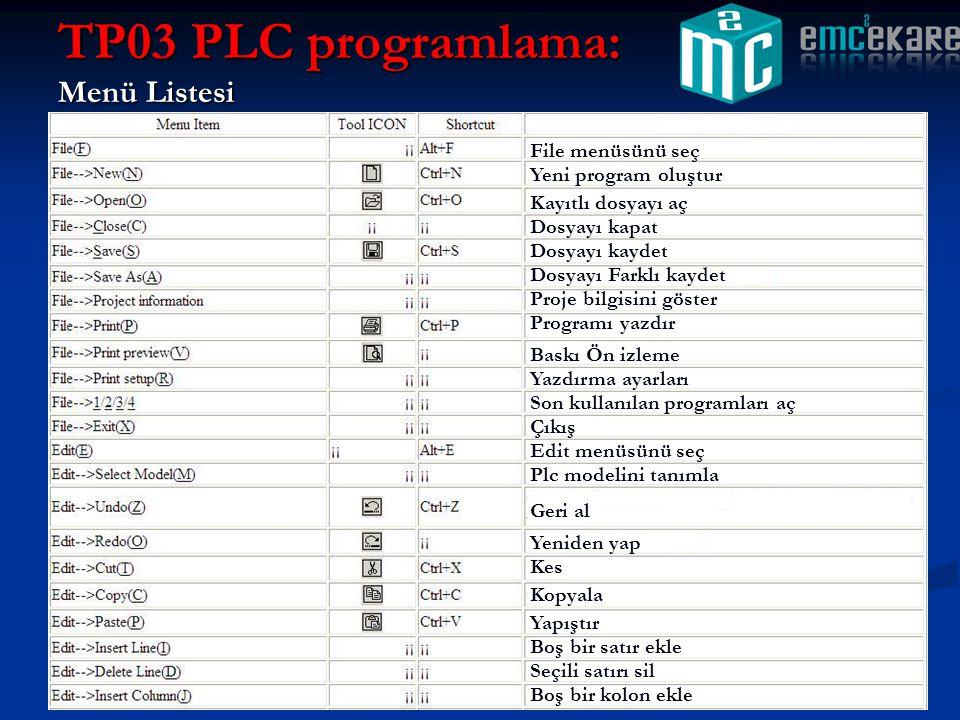 TP03 PLC programlama: Menü Listesi File menüsünü seç Yeni program oluştur Kayıtlı dosyayı aç Dosyayı kapat Dosyayı kaydet Dosyayı Farklı kaydet Proje