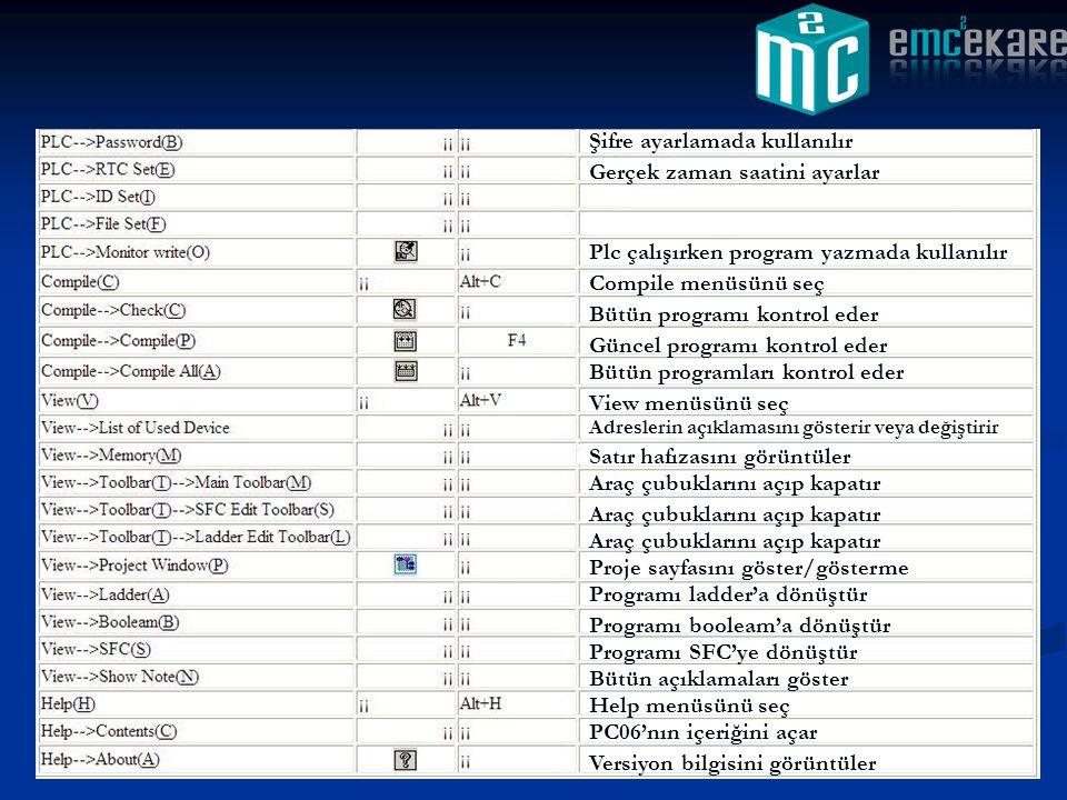Şifre ayarlamada kullanılır Gerçek zaman saatini ayarlar Plc çalışırken program yazmada kullanılır Compile menüsünü seç Bütün programı kontrol eder Gü