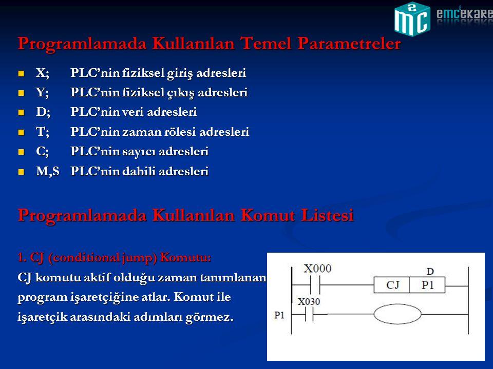  X; PLC'nin fiziksel giriş adresleri  Y; PLC'nin fiziksel çıkış adresleri  D; PLC'nin veri adresleri  T; PLC'nin zaman rölesi adresleri  C; PLC'n