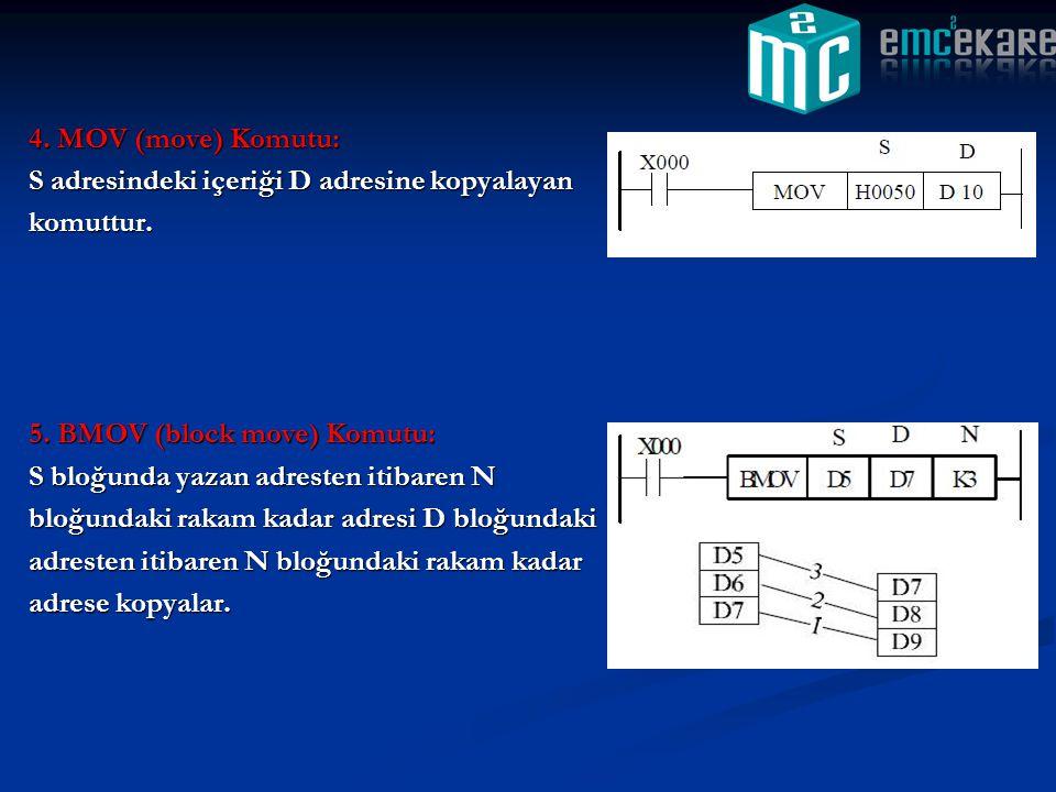 4. MOV (move) Komutu: S adresindeki içeriği D adresine kopyalayan komuttur. 5. BMOV (block move) Komutu: S bloğunda yazan adresten itibaren N bloğunda