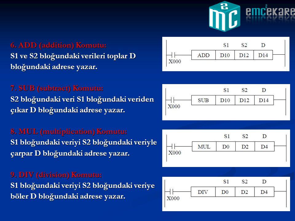 6. ADD (addition) Komutu: S1 ve S2 bloğundaki verileri toplar D bloğundaki adrese yazar. 7. SUB (subtract) Komutu: S2 bloğundaki veri S1 bloğundaki ve