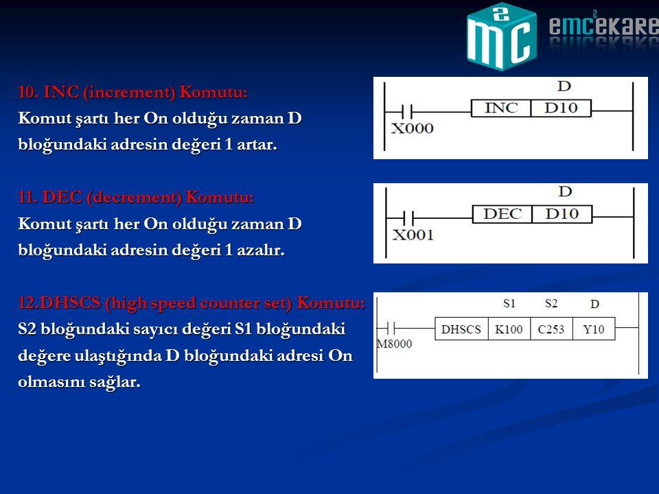 10. INC (increment) Komutu: Komut şartı her On olduğu zaman D bloğundaki adresin değeri 1 artar. 11. DEC (decrement) Komutu: Komut şartı her On olduğu
