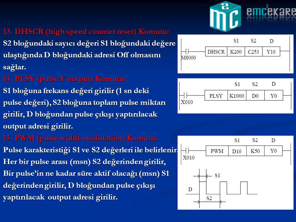 13. DHSCR (high speed counter reset) Komutu: S2 bloğundaki sayıcı değeri S1 bloğundaki değere ulaştığında D bloğundaki adresi Off olmasını sağlar. 14.