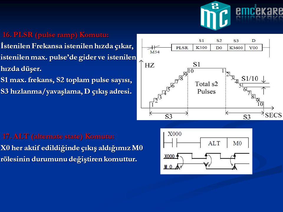 16. PLSR (pulse ramp) Komutu: 16. PLSR (pulse ramp) Komutu: İstenilen Frekansa istenilen hızda çıkar, istenilen max. pulse'de gider ve istenilen hızda