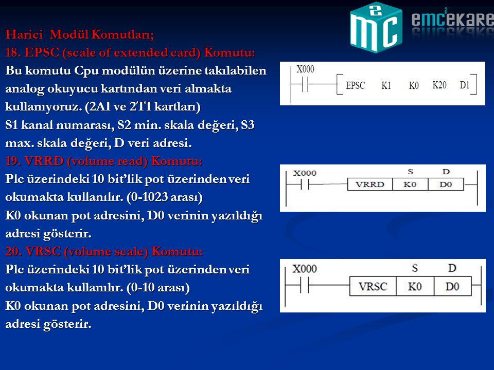 Harici Modül Komutları; 18. EPSC (scale of extended card) Komutu: Bu komutu Cpu modülün üzerine takılabilen analog okuyucu kartından veri almakta kull