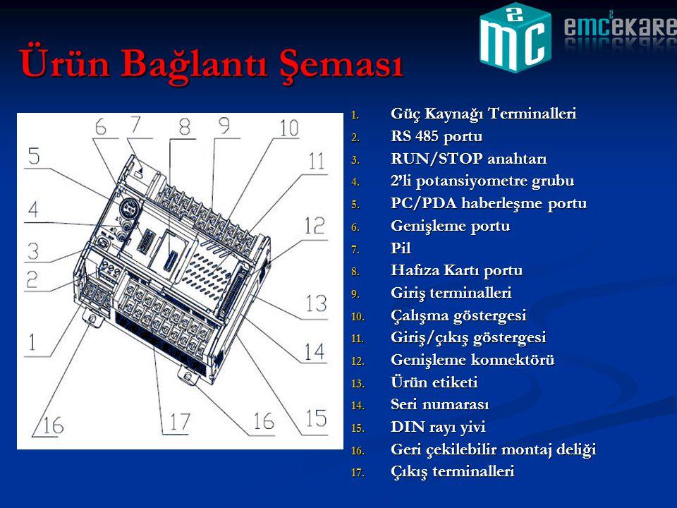 Ürün Bağlantı Şeması 1. Güç Kaynağı Terminalleri 2. RS 485 portu 3. RUN/STOP anahtarı 4. 2'li potansiyometre grubu 5. PC/PDA haberleşme portu 6. Geniş