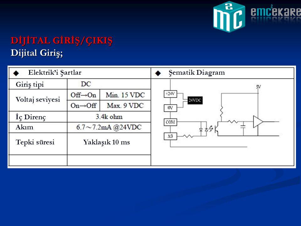 DİJİTAL GİRİŞ/ÇIKIŞ Dijital Giriş; Elektrik'i Şartlar Giriş tipi Voltaj seviyesi İç Direnç Akım Tepki süresiYaklaşık 10 ms Şematik Diagram