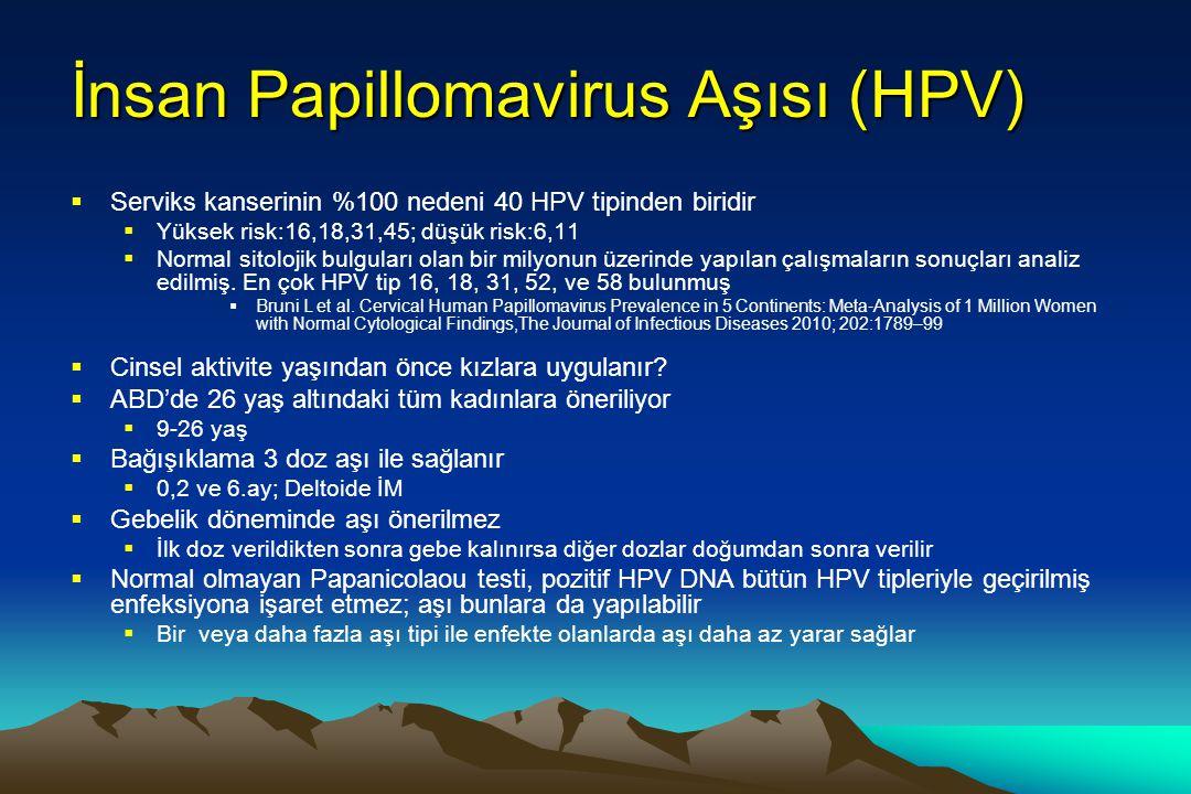 İnsan Papillomavirus Aşısı (HPV)  Serviks kanserinin %100 nedeni 40 HPV tipinden biridir  Yüksek risk:16,18,31,45; düşük risk:6,11  Normal sitoloji