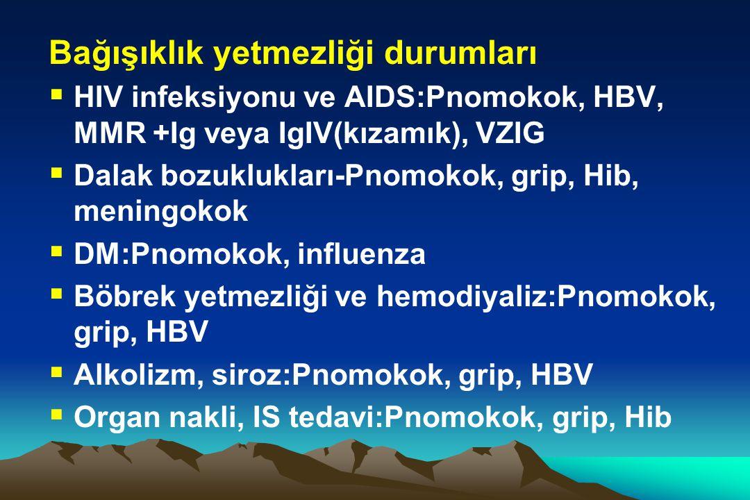 Bağışıklık yetmezliği durumları  HIV infeksiyonu ve AIDS:Pnomokok, HBV, MMR +Ig veya IgIV(kızamık), VZIG  Dalak bozuklukları-Pnomokok, grip, Hib, me