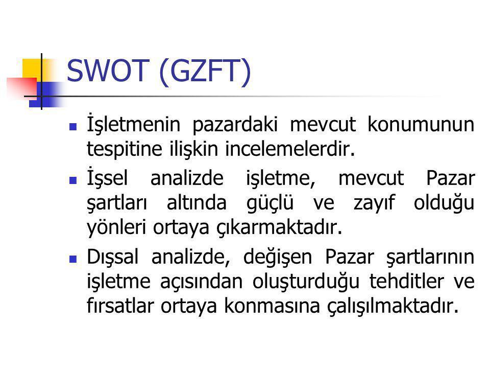 SWOT (GZFT)  İşletmenin pazardaki mevcut konumunun tespitine ilişkin incelemelerdir.  İşsel analizde işletme, mevcut Pazar şartları altında güçlü ve