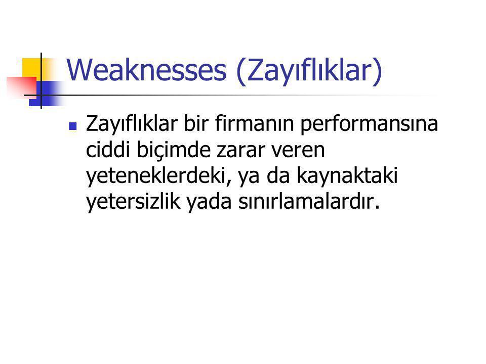 Weaknesses (Zayıflıklar)  Zayıflıklar bir firmanın performansına ciddi biçimde zarar veren yeteneklerdeki, ya da kaynaktaki yetersizlik yada sınırlam