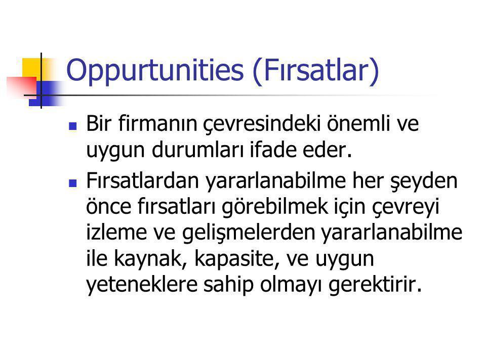 Oppurtunities (Fırsatlar)  Bir firmanın çevresindeki önemli ve uygun durumları ifade eder.  Fırsatlardan yararlanabilme her şeyden önce fırsatları g