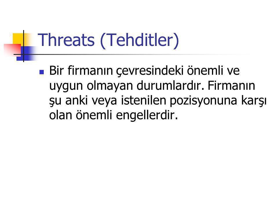 Threats (Tehditler)  Bir firmanın çevresindeki önemli ve uygun olmayan durumlardır. Firmanın şu anki veya istenilen pozisyonuna karşı olan önemli eng