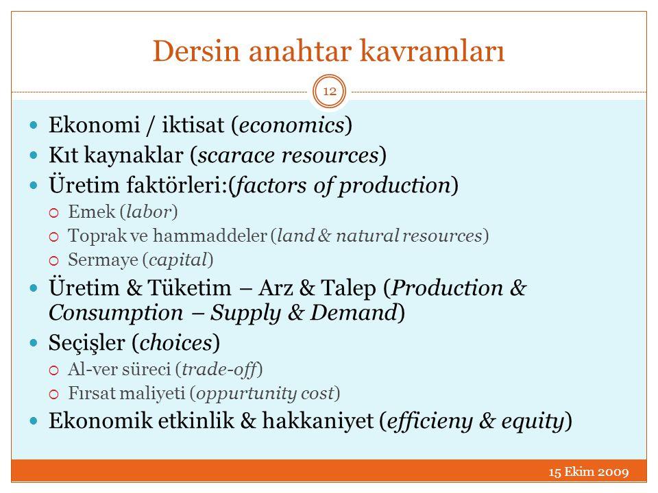 Dersin anahtar kavramları 15 Ekim 2009 12  Ekonomi / iktisat (economics)  Kıt kaynaklar (scarace resources)  Üretim faktörleri:(factors of producti
