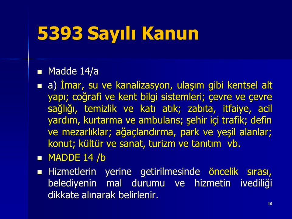 5393 Sayılı Kanun  Madde 14/a  a) İmar, su ve kanalizasyon, ulaşım gibi kentsel alt yapı; coğrafi ve kent bilgi sistemleri; çevre ve çevre sağlığı,