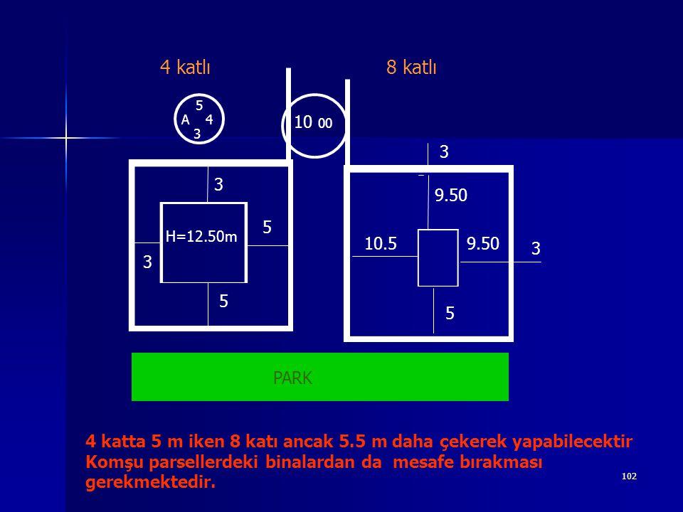 102 5 A 4 3 10 00 3 3 5 5 9.50 3 5 10.5 4 katlı8 katlı PARK H=12.50m 3 9.50 4 katta 5 m iken 8 katı ancak 5.5 m daha çekerek yapabilecektir Komşu pars