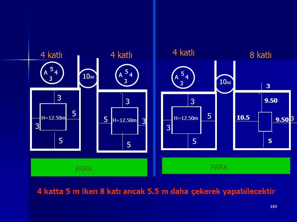 103 4 katta 5 m iken 8 katı ancak 5.5 m daha çekerek yapabilecektir 5 A 4 3 10 00 3 3 5 5 3 3 5 5 4 katlı PARK H=12.50m 5 A 4 3 3 3 5 5 4 katlı 8 katl