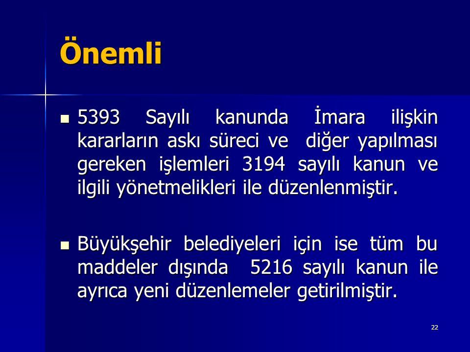 Önemli  5393 Sayılı kanunda İmara ilişkin kararların askı süreci ve diğer yapılması gereken işlemleri 3194 sayılı kanun ve ilgili yönetmelikleri ile